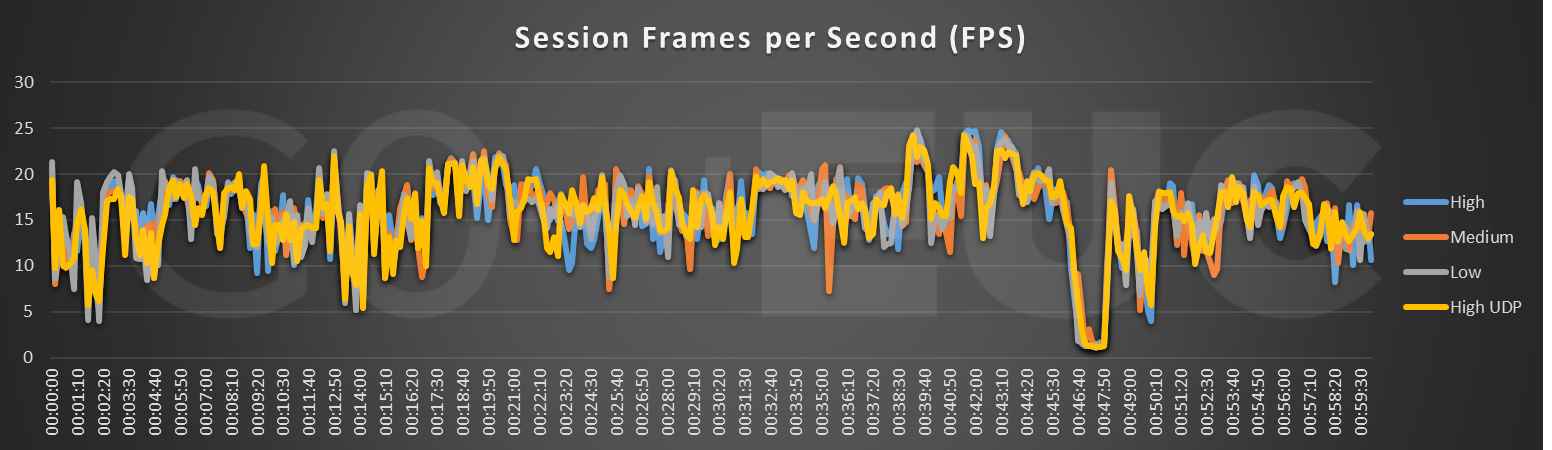session-fps-compare