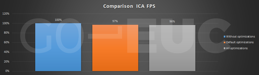 fps-compare