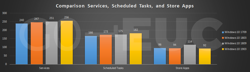 services-tasks-apps