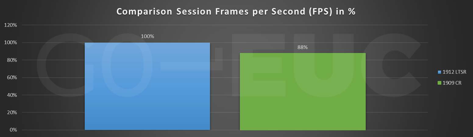 cr-session-fps-compare