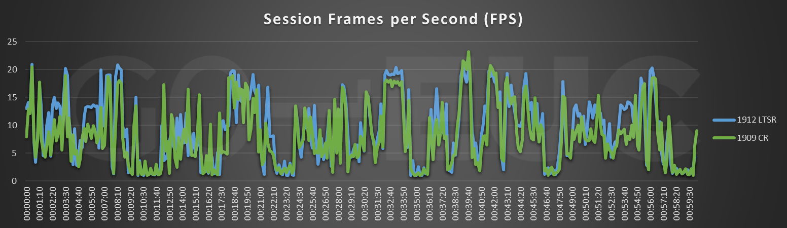 cr-session-fps