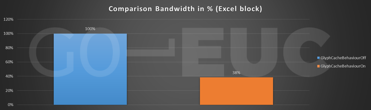 bandwidth-excel-compare