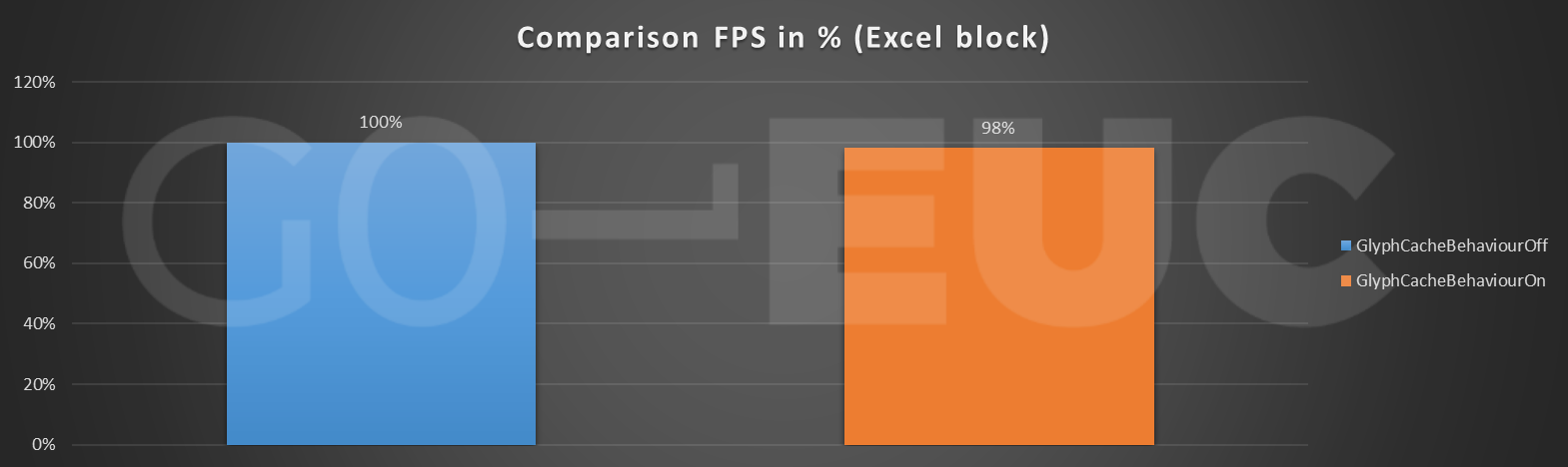 fps-compare-excel